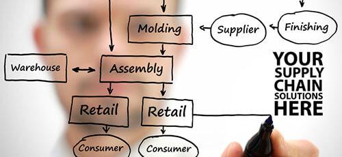 software erp dynamics nav para gestión de la cadena de suministro