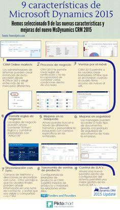 10 consejos para una correcta implementación del software ERP en tu empresa