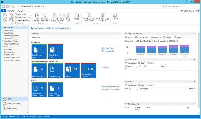 Microsoft Dynamics NAV, módulo de inteligencia empresarial