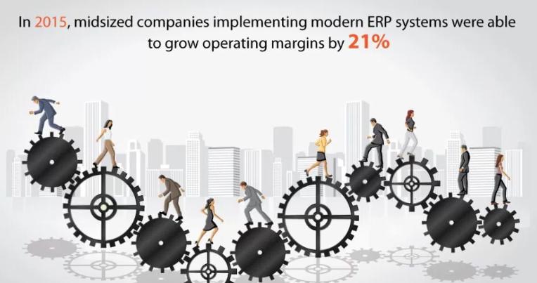 beneficios que reporta software gestión empresas