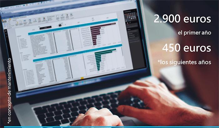 Precios del software de análisis de negocio Data BI