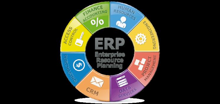 razones del aumento en la implantación de software de gestión ERP