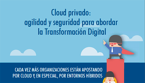 infografia cloud idc entorno multicloud