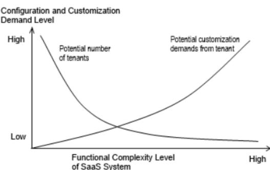 configuracion-personalizacion (1)